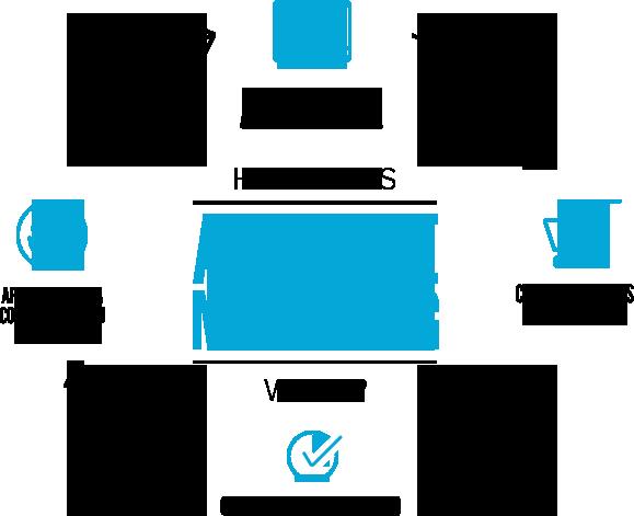 Ebates affiliate marketing model example