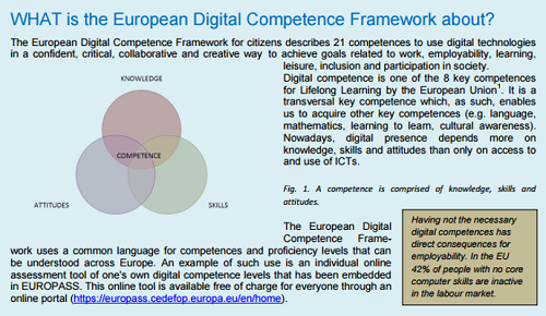 Excerpt from the European Commission Digital Competence Framework