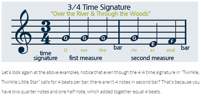 Music Notes blog post