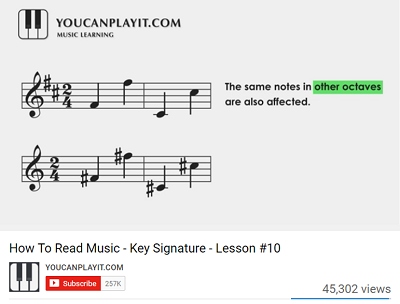 You Can Play It YouTube tutorials